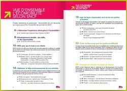 SNCF - Vue d'ensemble de l'écomobilité